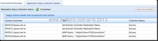 www.radians.com.ar © 2013