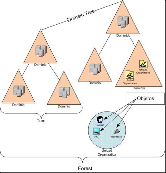 Figura02